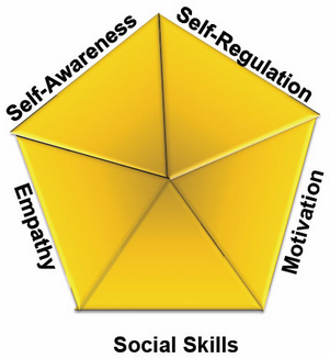 emotional_intelligence_qualities